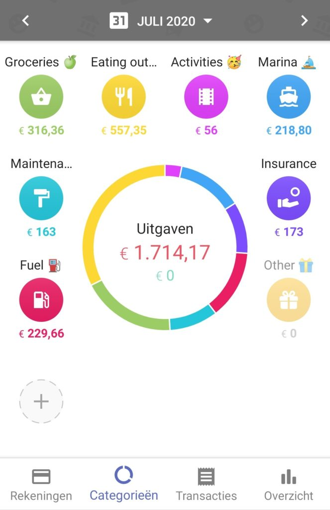 Pie chart overview of the expenses in the app