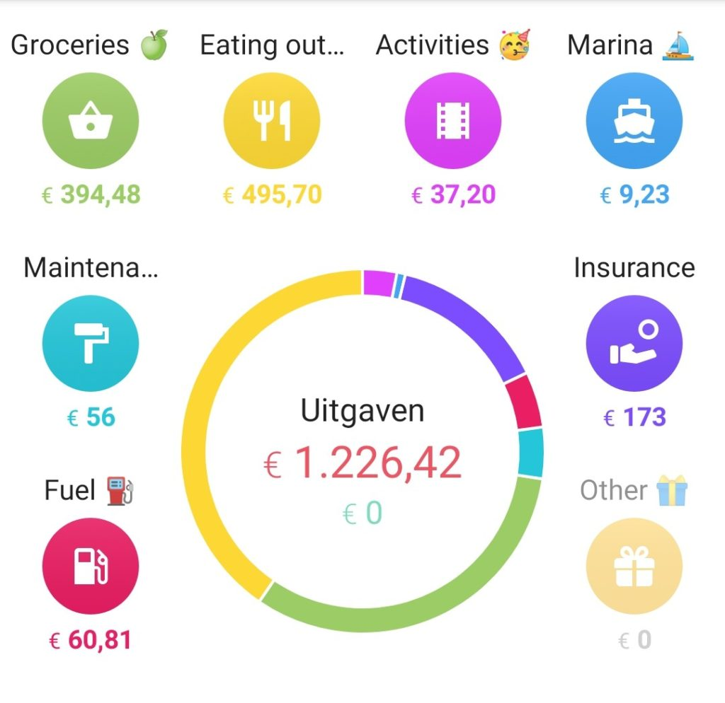 Screenshot of our expenses in 1Money