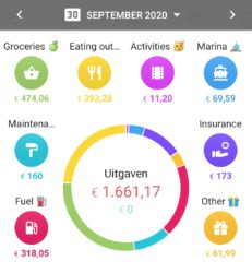 Screenshot of our expenses in September 2020