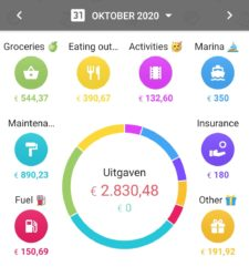 Screenshot of our monthly expense overview October 2020