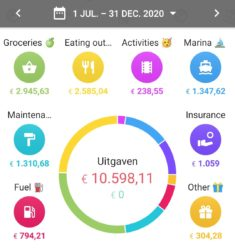 Screenshot from the app 1Money showing the total amounts from July - December 2020