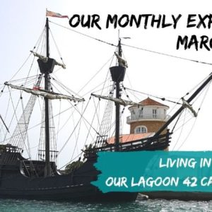 Monthly expenses overview March 2021