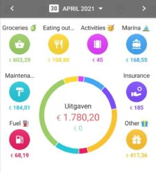 Screenshot from the app 1Money in which we track our expenses