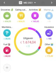 Overview expenses may 2021
